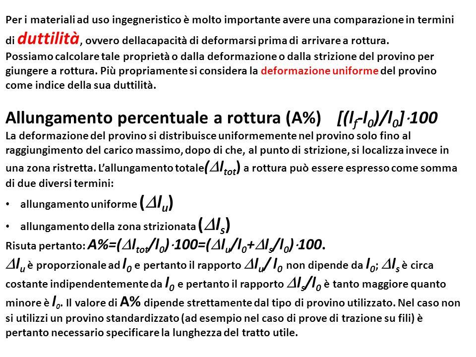Allungamento percentuale a rottura (A%) [(lf-l0)/l0]100